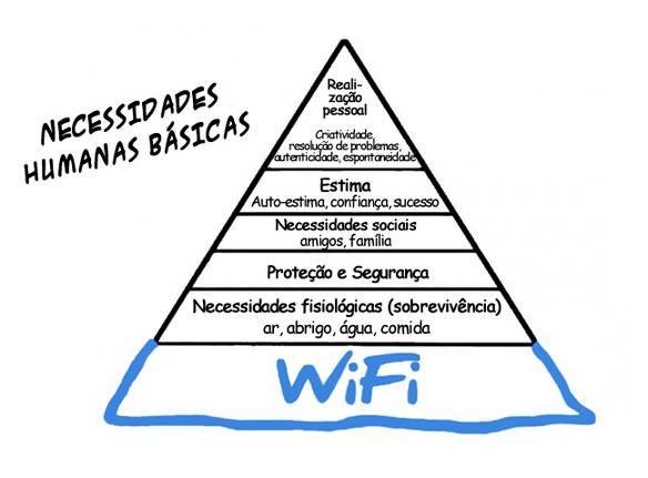 Nova Pirâmide de Maslow dos dias atuais...