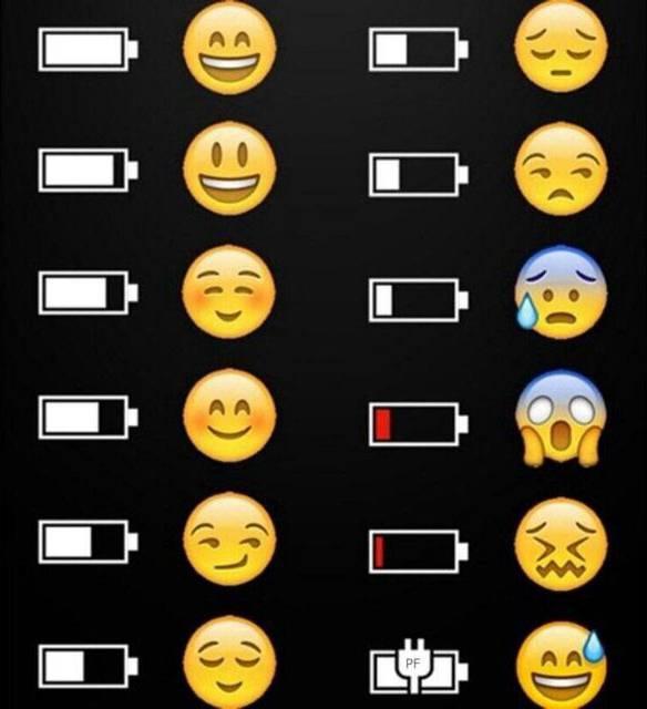 Humor e o Nível de Bateria